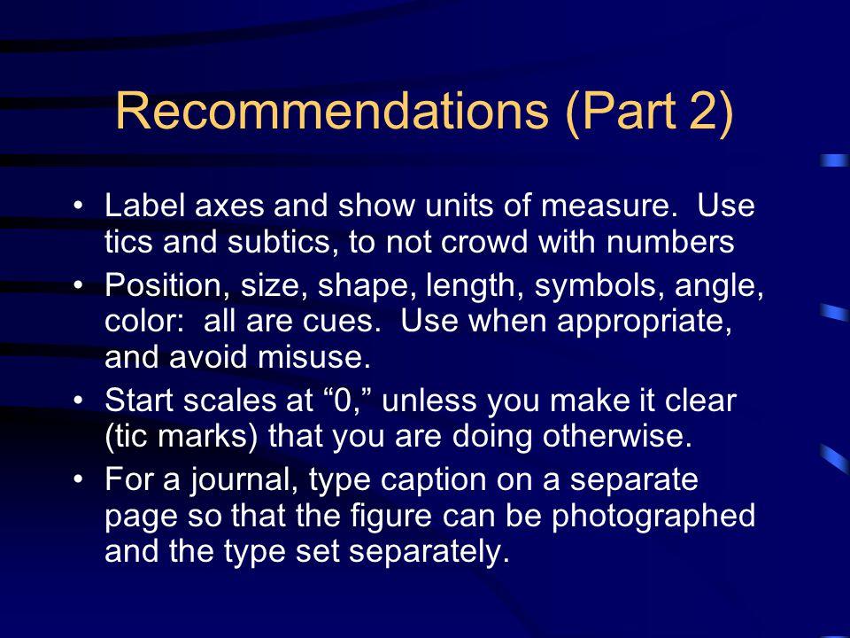 Recommendations (Part 2)