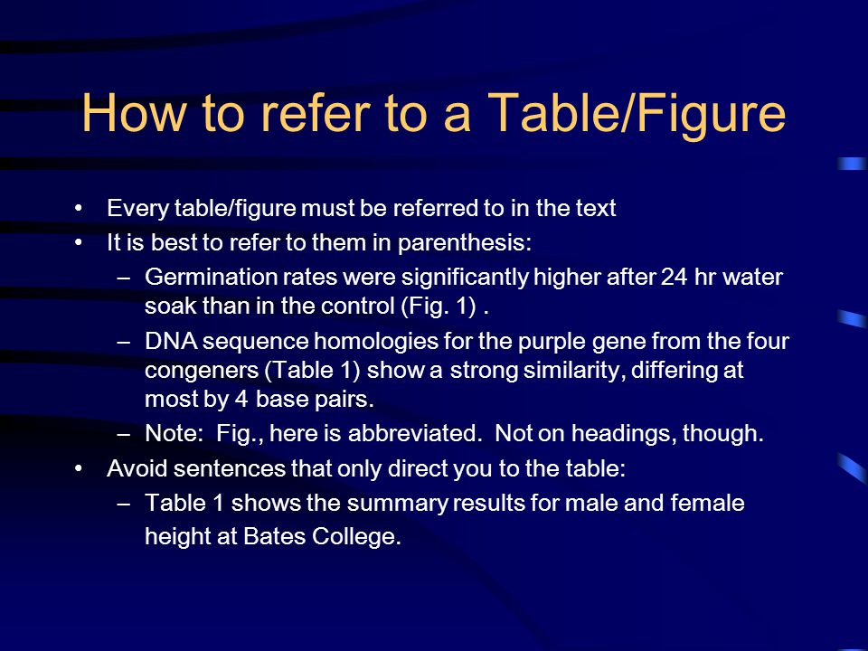 How to refer to a Table/Figure