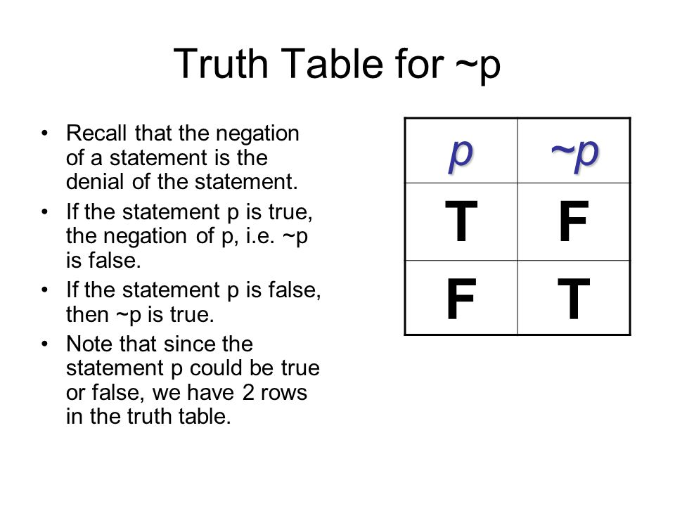 T F p ~p Truth Table for ~p