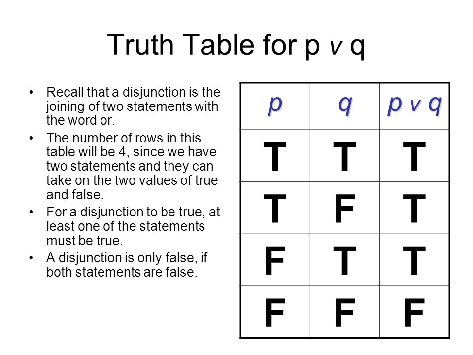 T F Truth Table for p v q p q p v q