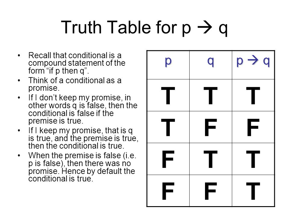 T F Truth Table for p  q p q p  q