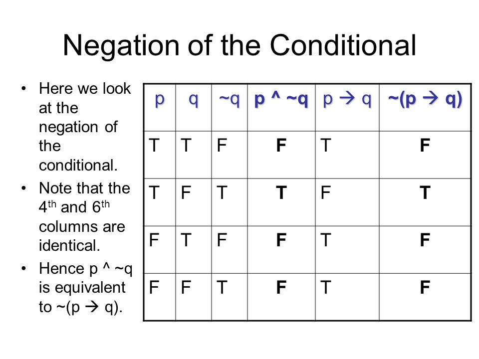 Negation of the Conditional
