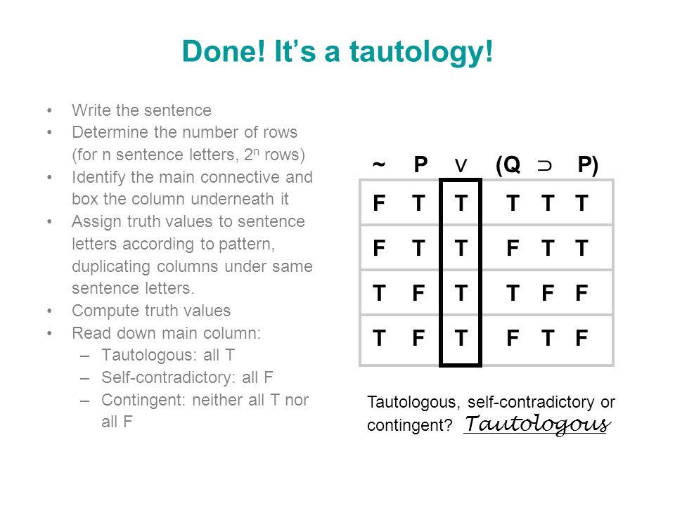 Done! It's a tautology! ~ P ∨ (Q ⊃ P) F T T T T T F T T F T T T F T T