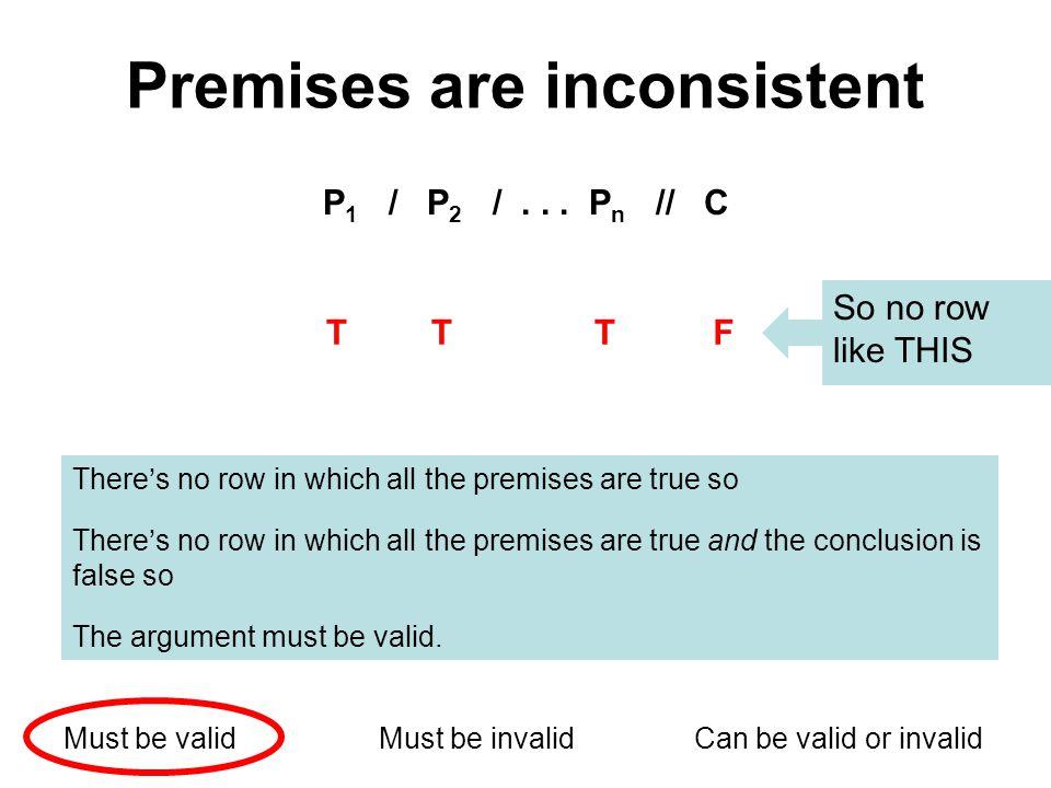 Premises are inconsistent