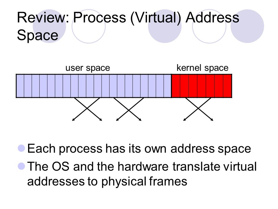 Review: Process (Virtual) Address Space