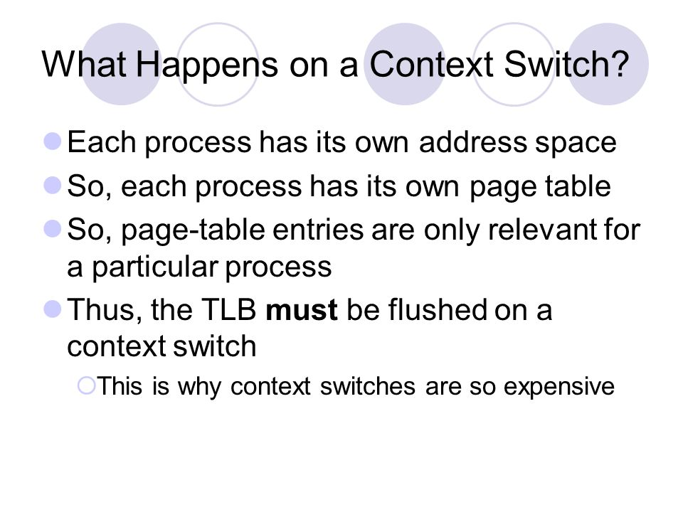 What Happens on a Context Switch