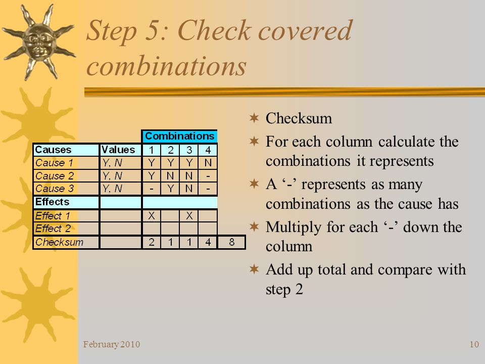 Step 5: Check covered combinations