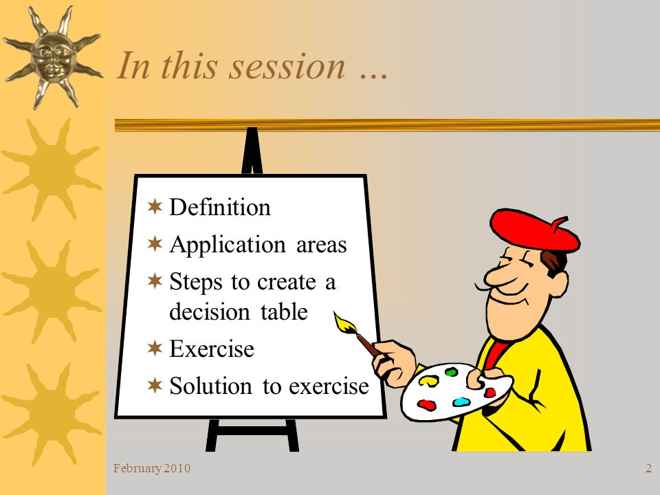 In this session … Definition Application areas