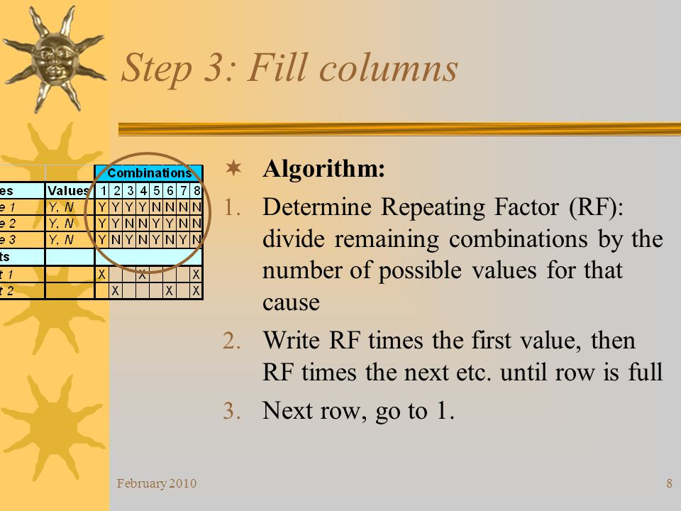 Step 3: Fill columns Algorithm: