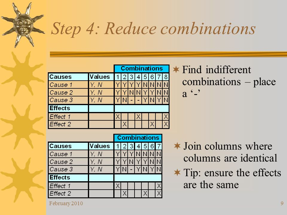 Step 4: Reduce combinations