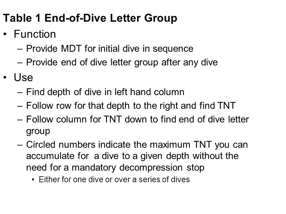 Table 1 End-of-Dive Letter Group Function