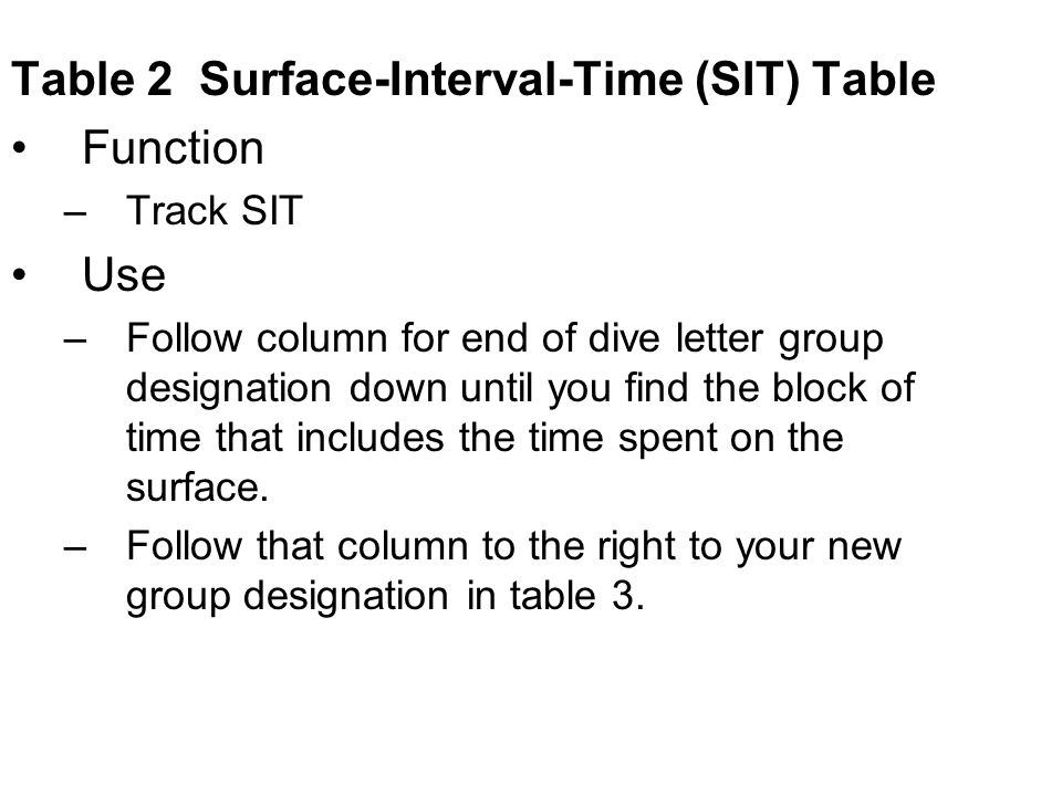 Table 2 Surface-Interval-Time (SIT) Table Function Use