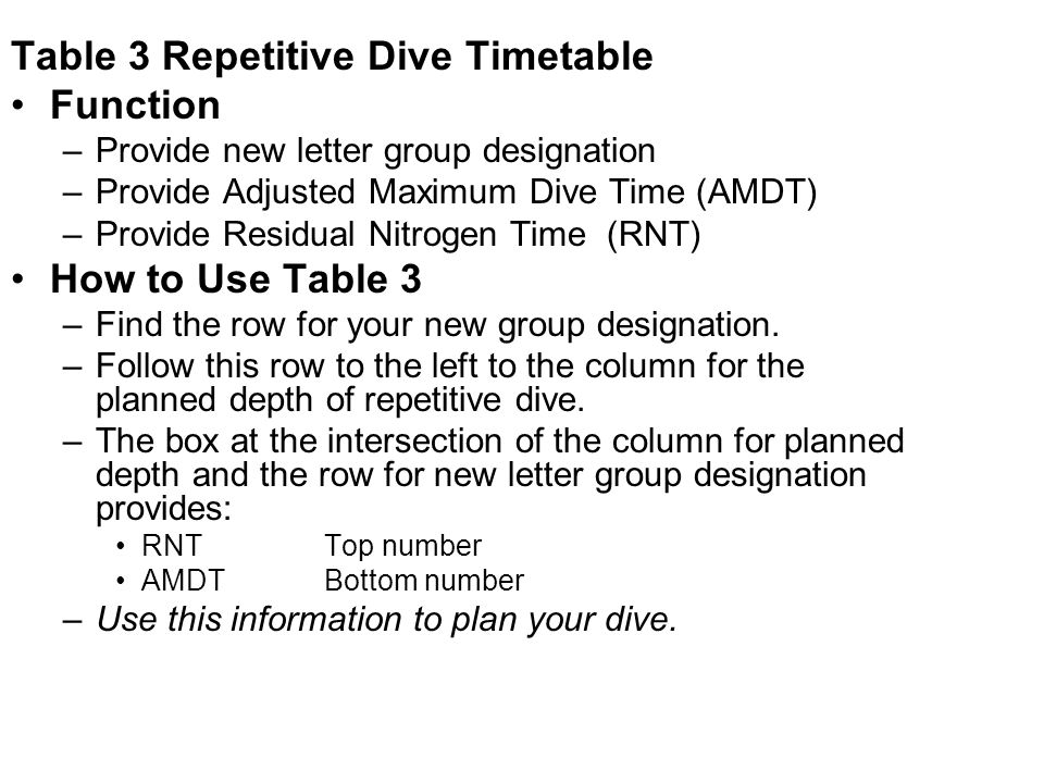 Table 3 Repetitive Dive Timetable Function