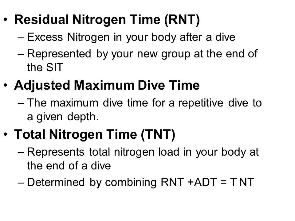 Residual Nitrogen Time (RNT)