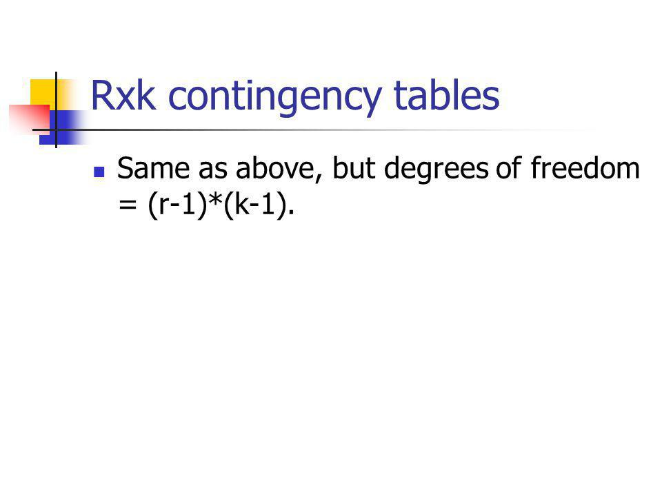 Rxk contingency tables