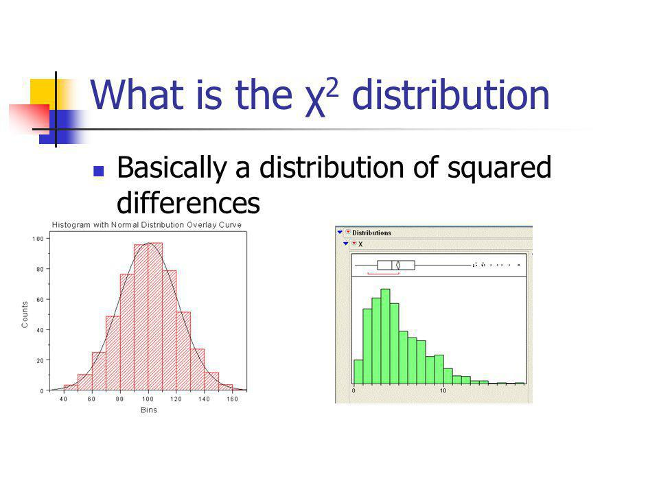 What is the χ2 distribution