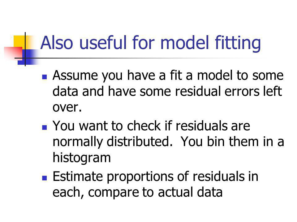 Also useful for model fitting