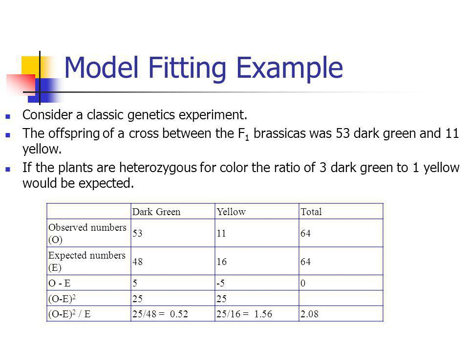 Model Fitting Example Consider a classic genetics experiment.