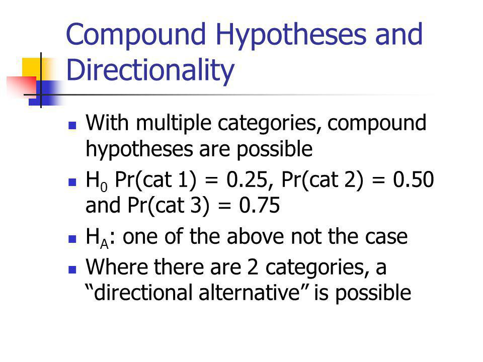 Compound Hypotheses and Directionality