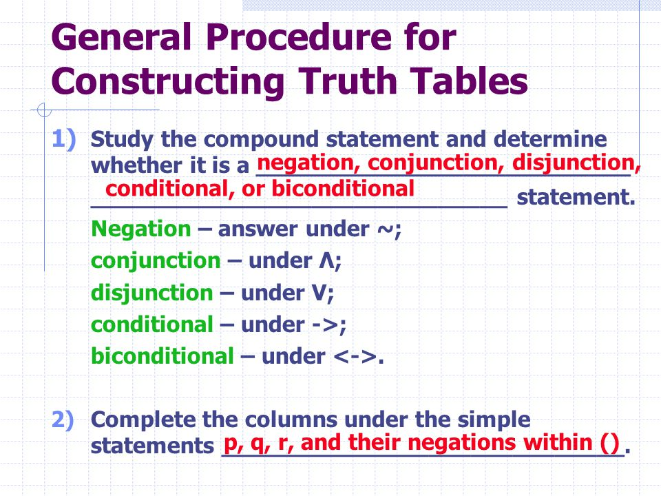 General Procedure for Constructing Truth Tables
