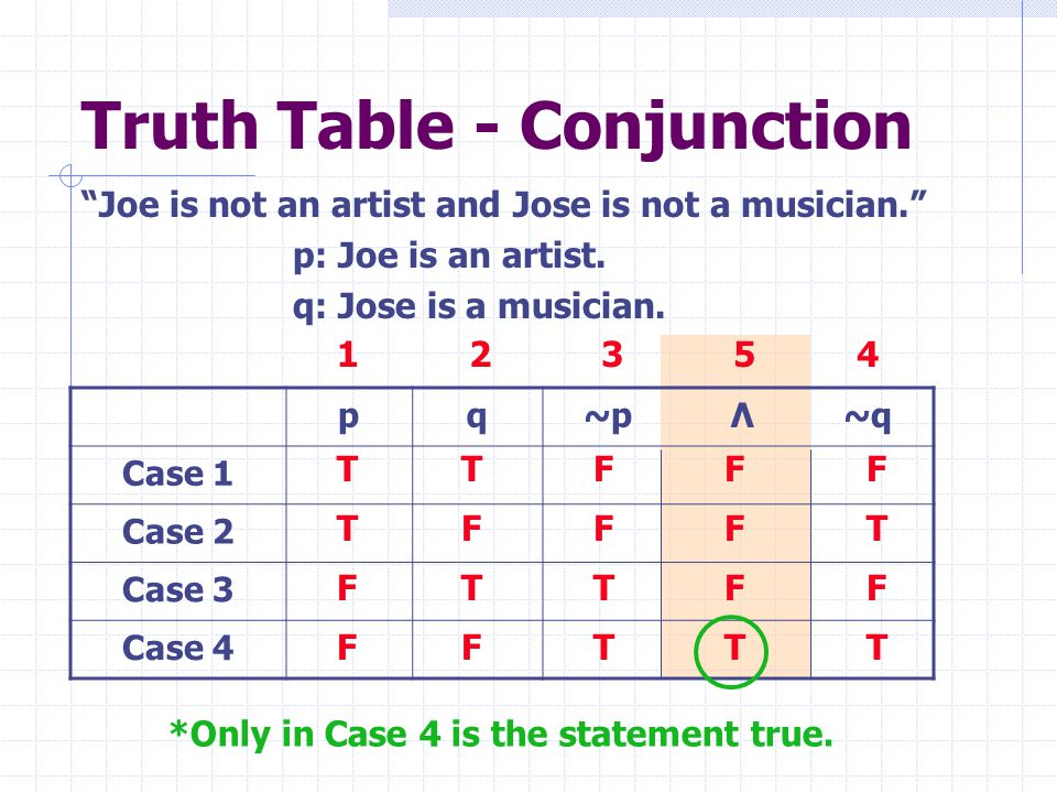 Truth Table - Conjunction