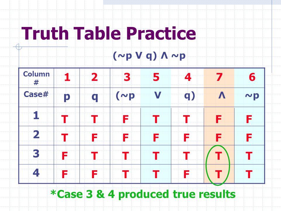 Truth Table Practice 1 2 3 5 4 7 6 p q 1 2 3 4 T F T F F T T F T F F T