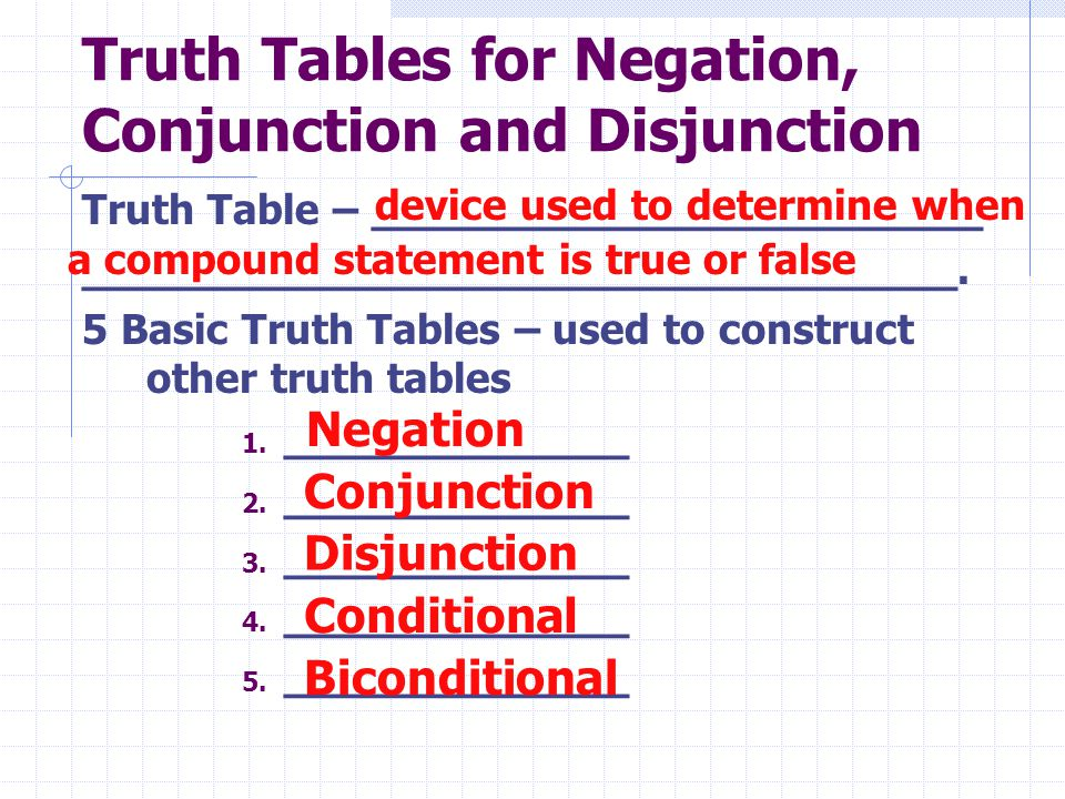 Truth Tables for Negation, Conjunction and Disjunction