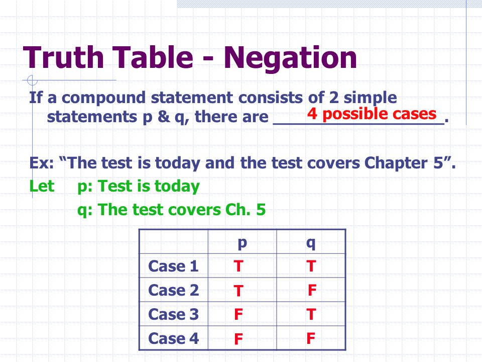Truth Table - Negation If a compound statement consists of 2 simple statements p & q, there are _________________.