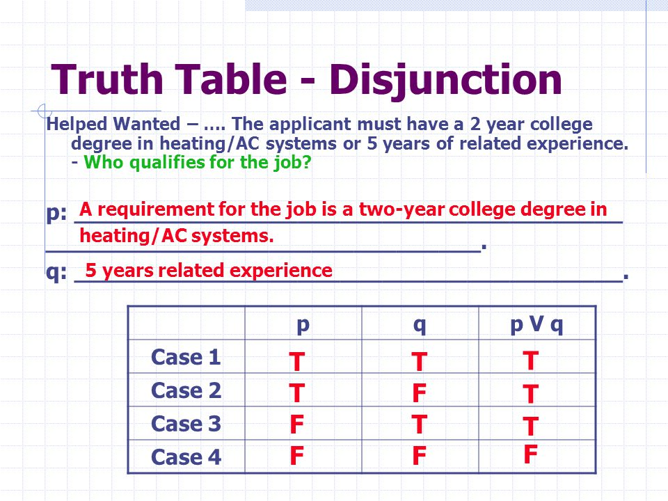 Truth Table - Disjunction