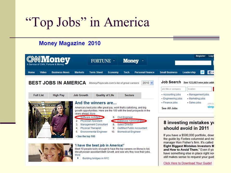 Top Jobs in America Money Magazine 2010