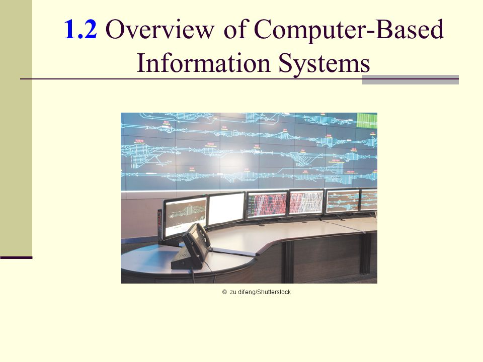 1.2 Overview of Computer-Based Information Systems