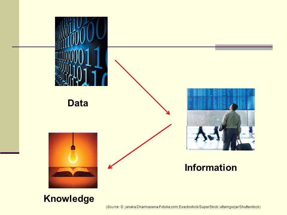 Data Information Knowledge