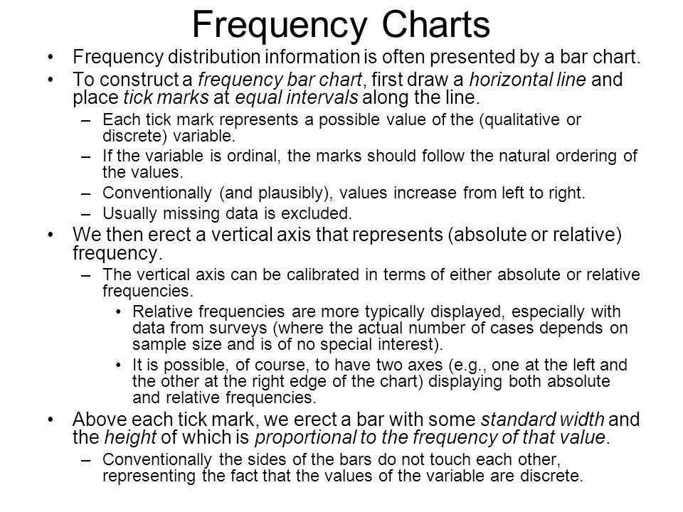 Frequency Charts Frequency distribution information is often presented by a bar chart.