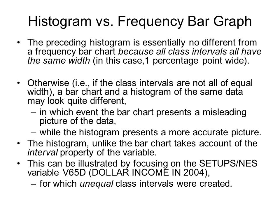 Histogram vs. Frequency Bar Graph