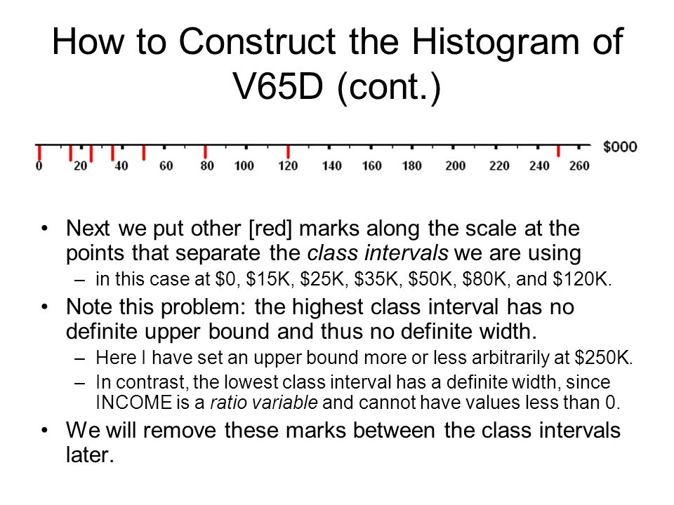 How to Construct the Histogram of V65D (cont.)