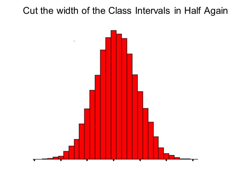 Cut the width of the Class Intervals in Half Again