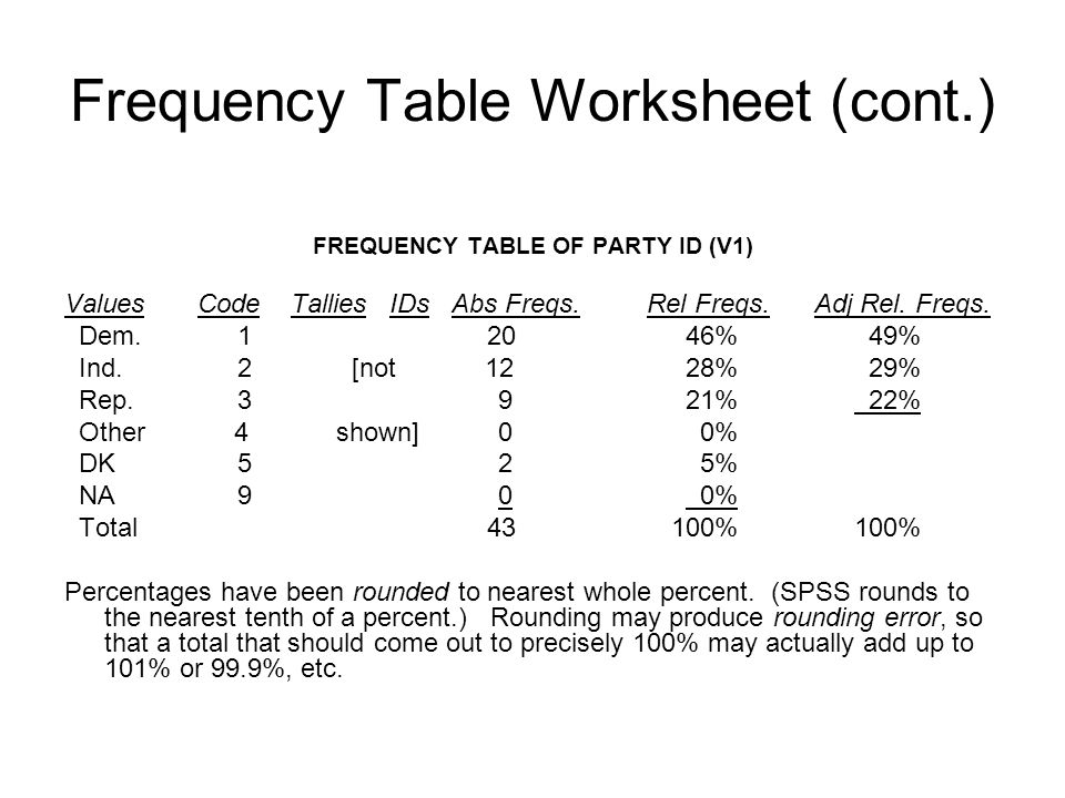 Frequency Table Worksheet (cont.)
