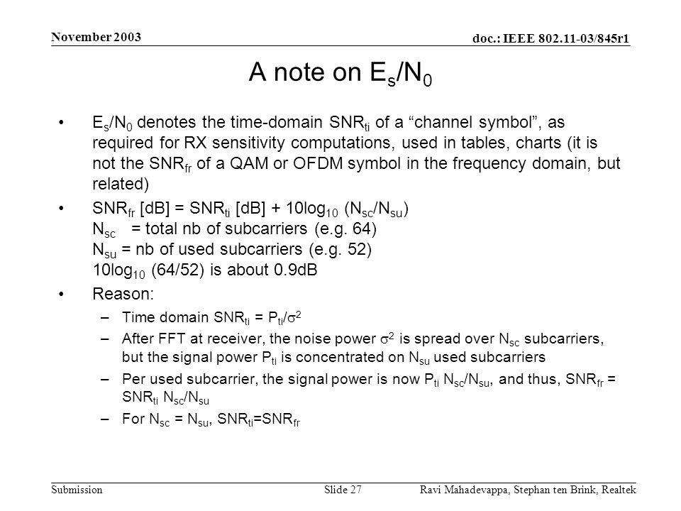 November 2003 A note on Es/N0.