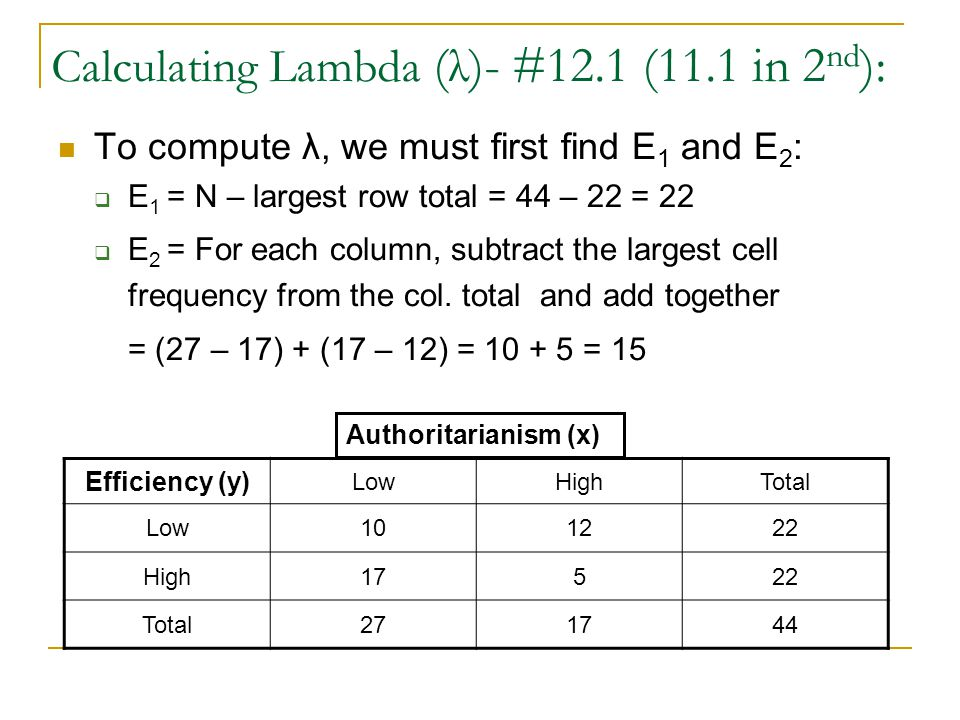 Calculating Lambda (λ)- #12.1 (11.1 in 2nd):