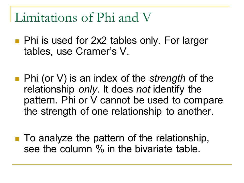 Limitations of Phi and V