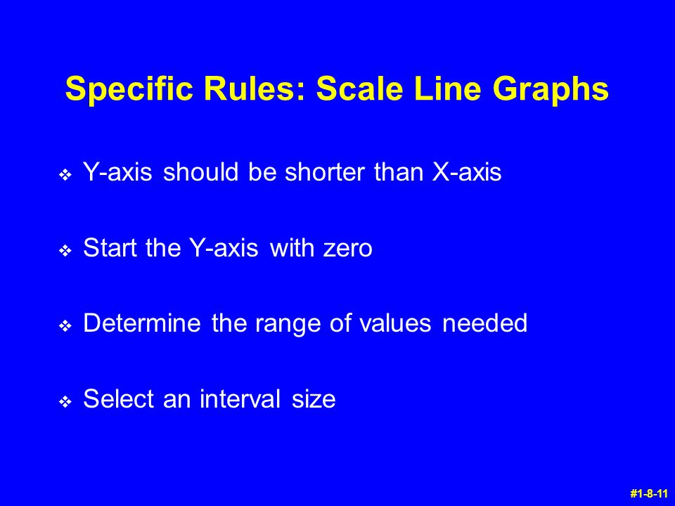 Specific Rules: Scale Line Graphs