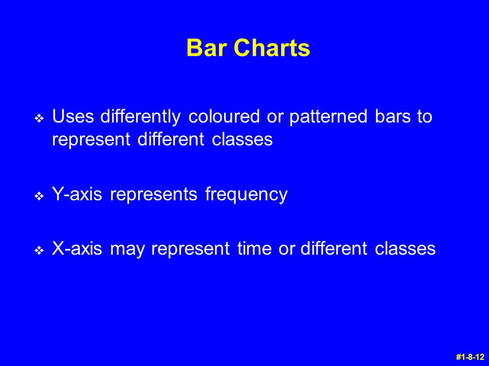 Bar Charts Uses differently coloured or patterned bars to represent different classes. Y-axis represents frequency.