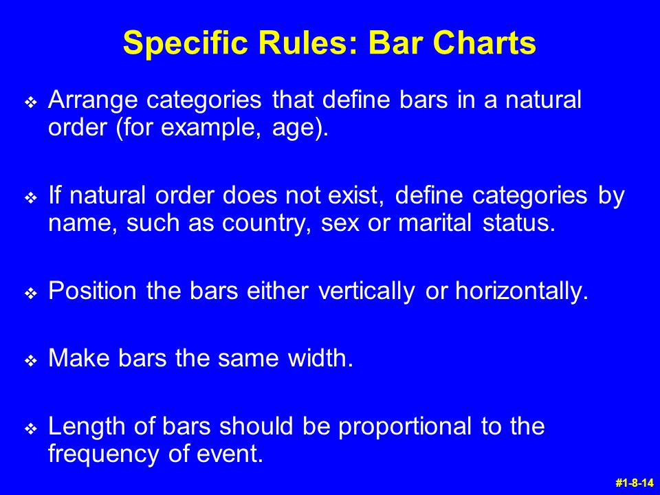 Specific Rules: Bar Charts