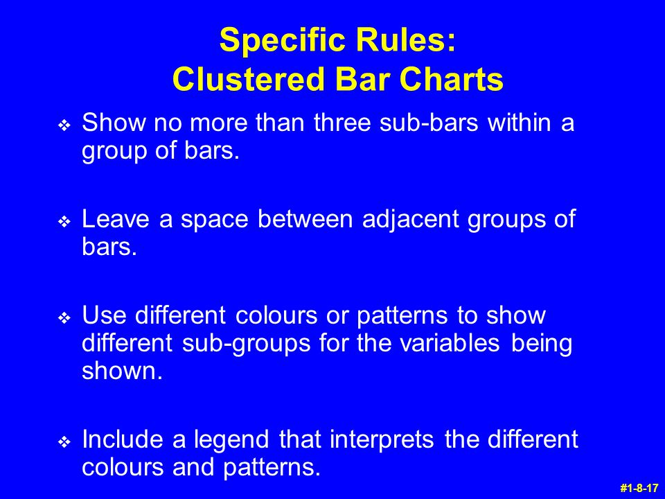 Specific Rules: Clustered Bar Charts