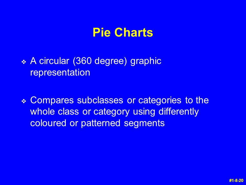 Pie Charts A circular (360 degree) graphic representation
