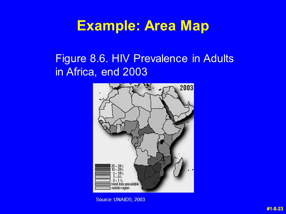 Example: Area Map Figure 8.6. HIV Prevalence in Adults in Africa, end 2003.