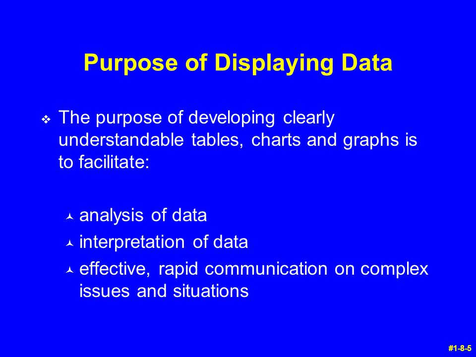 Purpose of Displaying Data