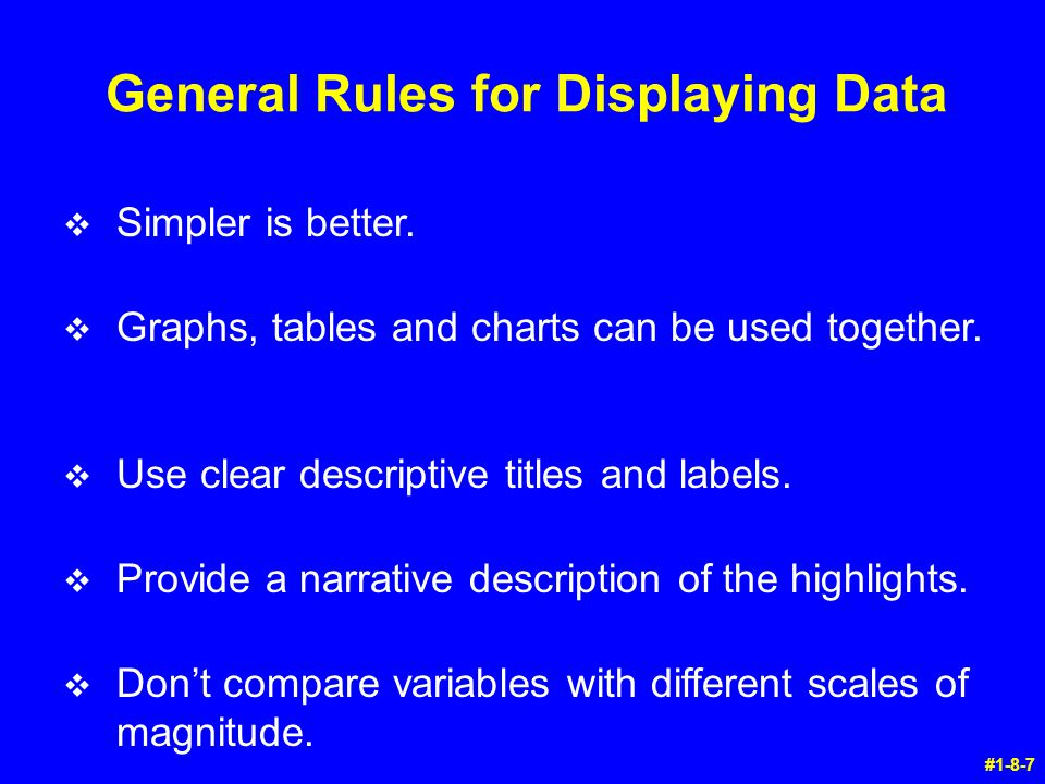 General Rules for Displaying Data
