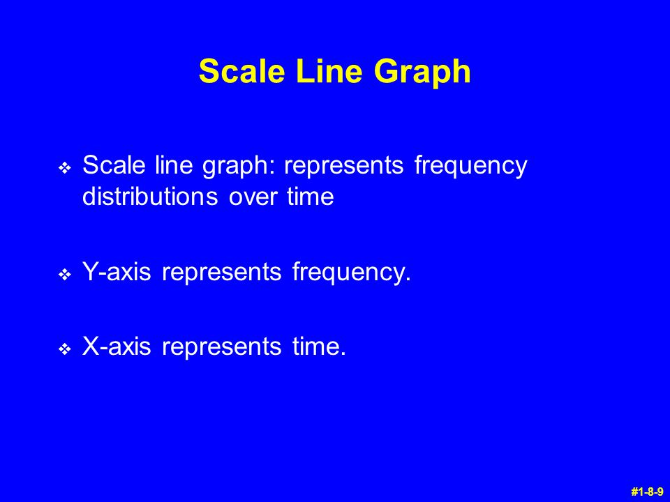 Scale Line Graph Scale line graph: represents frequency distributions over time. Y-axis represents frequency.