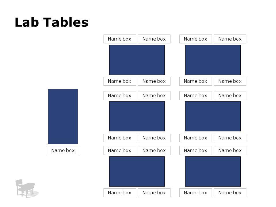 Lab Tables Name box Name box Name box Name box Name box Name box
